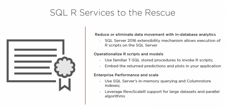 SQL R Services to the Rescue